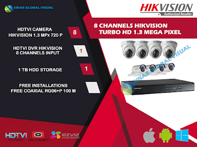 HIKVISION, Paket HIKVISION, Paket 8 Kamera HIKVISION, Paket Pasangan CCTV, Paket Pasang CCTV HIKVISION