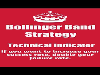 Bolinger Bands Strategy | Technical Indicator | Bolinger Band in Tamil