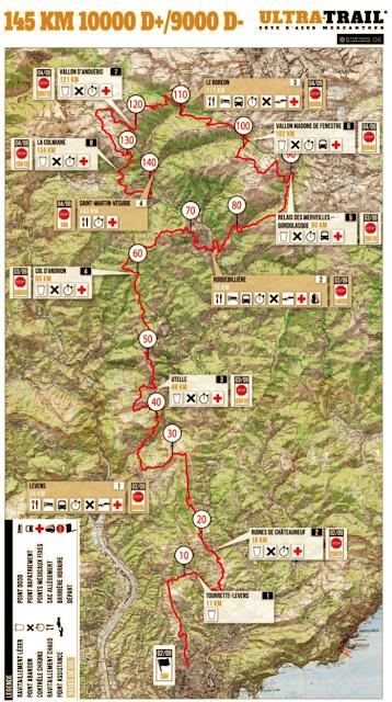 Levi Trail Running System