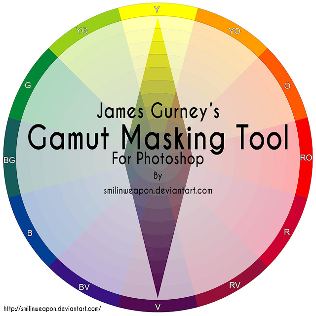james gurney gamut masking tool for photoshop by serena archetti smilinweapon PSD color wheel