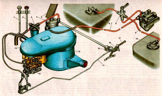 Sơ đồ nguyên lý hệ thống nhiên liệu Yaz-469