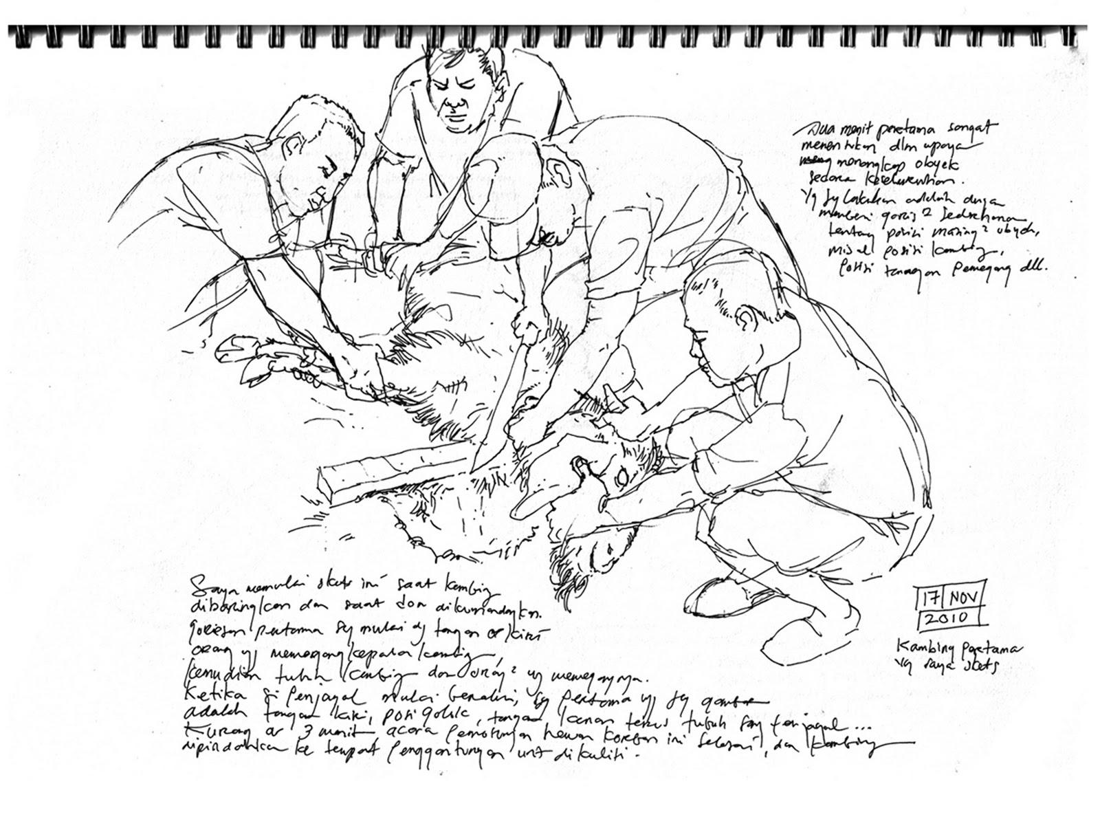 Bloody Sketching Urban Sketchers