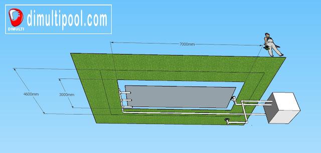 3 Posisi Umum tentang Instalasi Pipa Jalur Inlet
