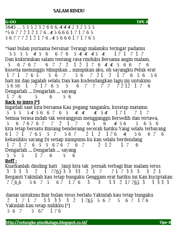 Not Angka Piano Pianika Lirik Lagu Tipe-X Salam Rindu