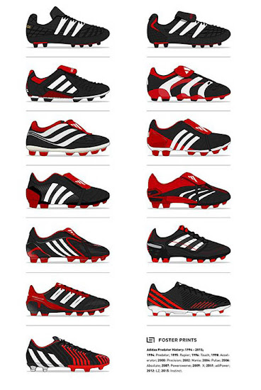 e934be87a00f Adidas discontinues the famous Adidas Predator Soccer Cleats after more  than 21 years. We take a look at the most iconic Adidas Predator Cleats.