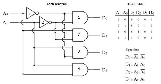 instrumentation in a nutshell: decoder  instrumentation in a nutshell - blogger