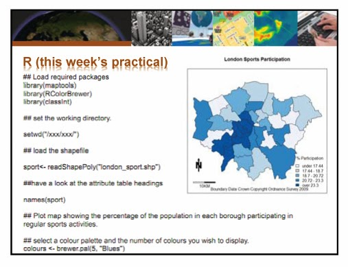 Open Data – The CASA Blog Network