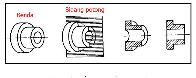 71 Gambar Teknik Fungsi Garis HD