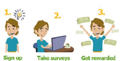 Greenpanthera - start earning, step by step
