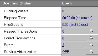 LoadRunner - Test Execution - Scenario Status