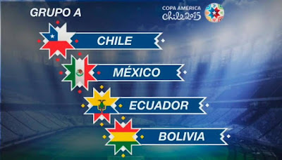 Copa America 2015 - Group A Review