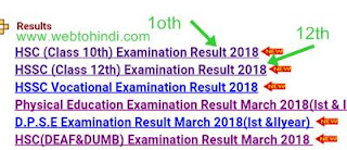 check mpbse board 10th 12th result