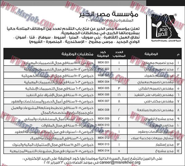 وظائف مؤسسة مصر الخير - للمؤهلات العليا منشور الاهرام 17 / 2 / 2017