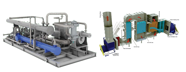 Waste Heat Recovery from Exhaust Gases through I C Engine