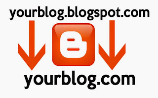 domain.com blogger