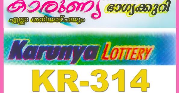 Kerala lottery result on Flipboard