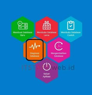Dashboard Diagnosa EASY6 - ITSTAFF.web.id