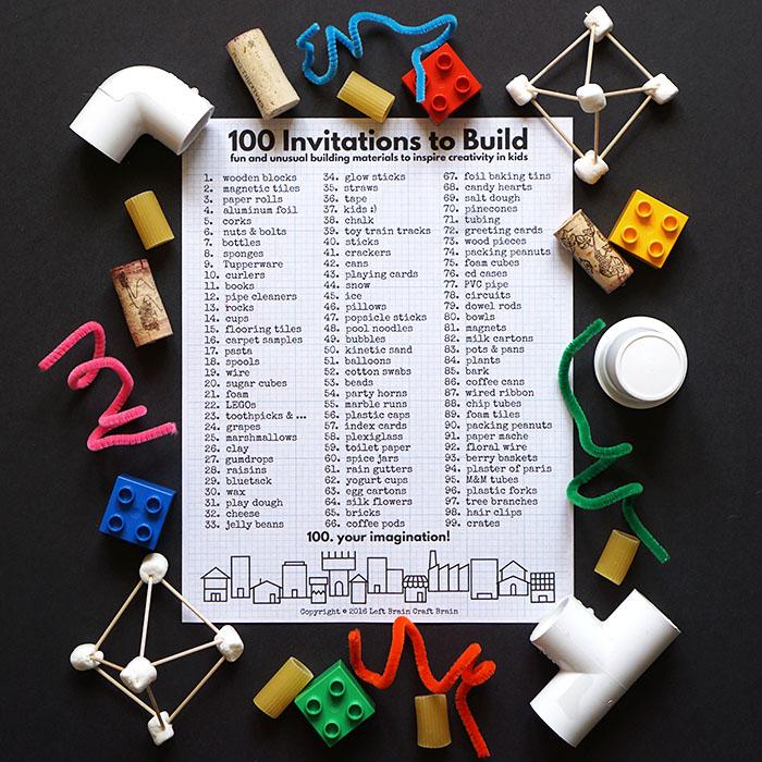21st Century Teaching: Materials List