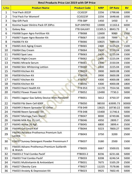 Vestige products price list 2019