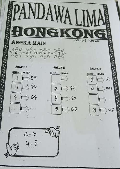 Kode syair Hongkong Minggu 2 Agustus 2020 101