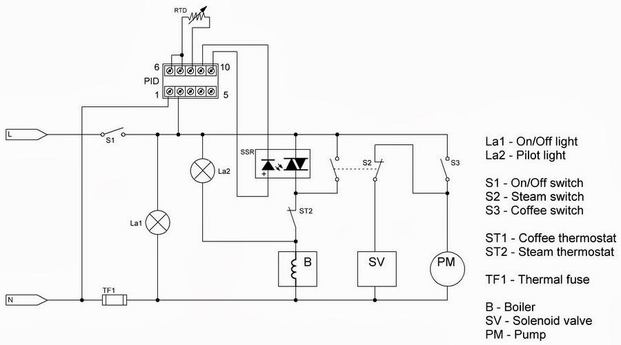 Secret Diagram Topic Wiring diagram coffee maker