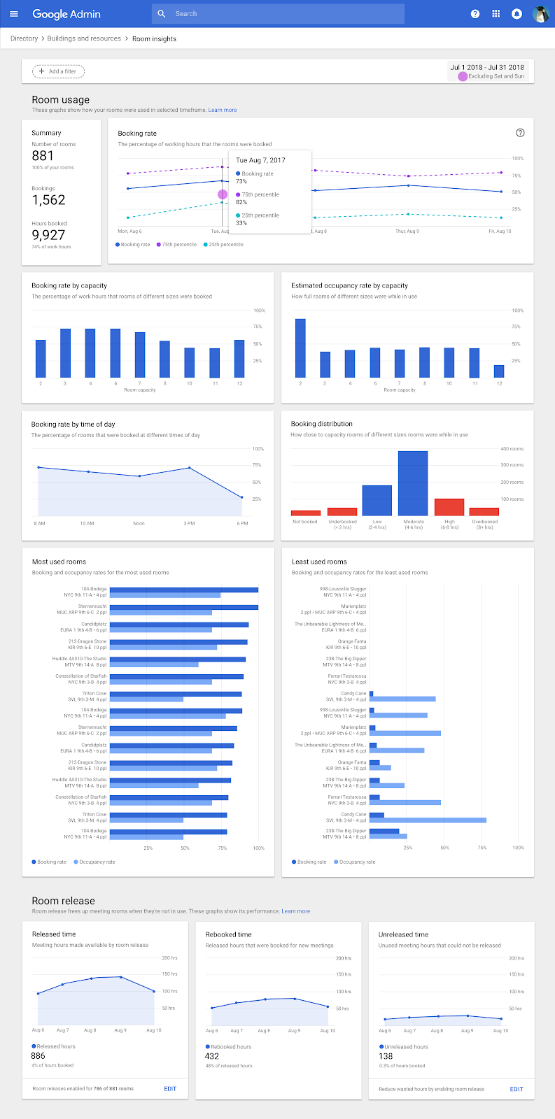 G Suite Updates Blog: Manage meeting rooms efficiently with