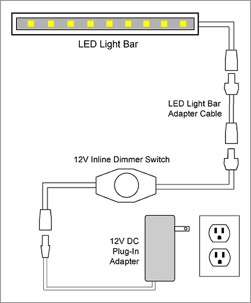 VLIGHTDECO TRADING (LED): Wiring Diagrams For 12V LED Lighting