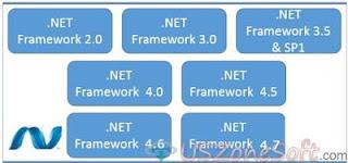 download net framework 4.5 offline installer 32 bit windows xp