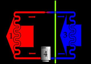 Pedal powered refrigerator