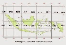 Tutorial MapInfo Profesional  9