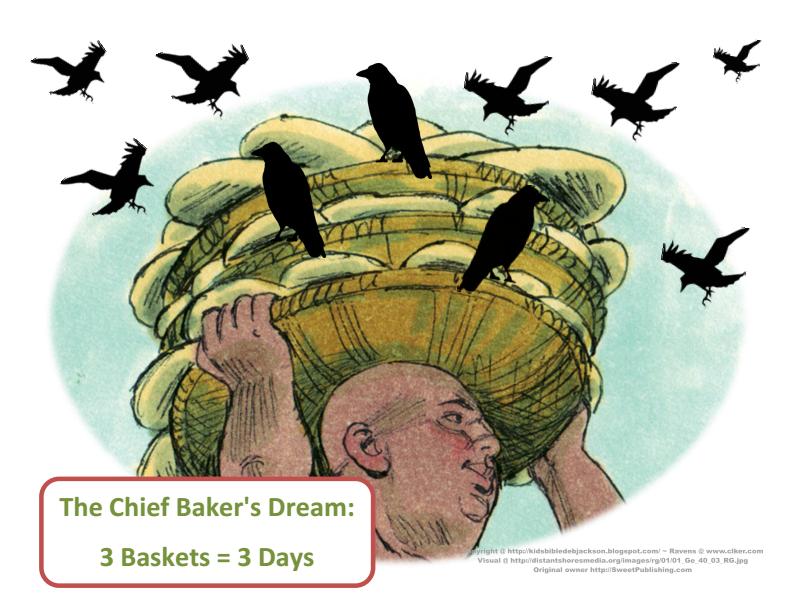 Bible Fun For Kids Genesis Joseph In Prison Pharaohs Dreams