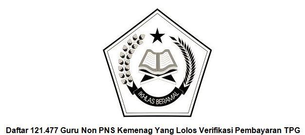 Daftar 121.477 Guru Non PNS Kemenag Yang Lolos Verifikasi Pembayaran Tunjangan Profesi Guru 2017