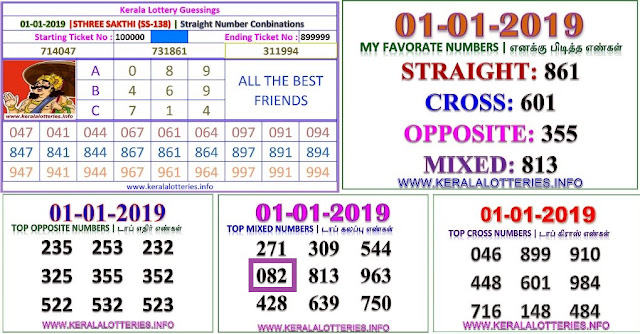 STHREE SAKTHI SS-138 Kerala lottery abc guessing by keralalotteries.info