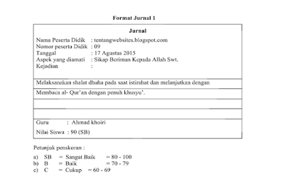 Panduan dan Format Penilaian Sikap Model Jurnal
