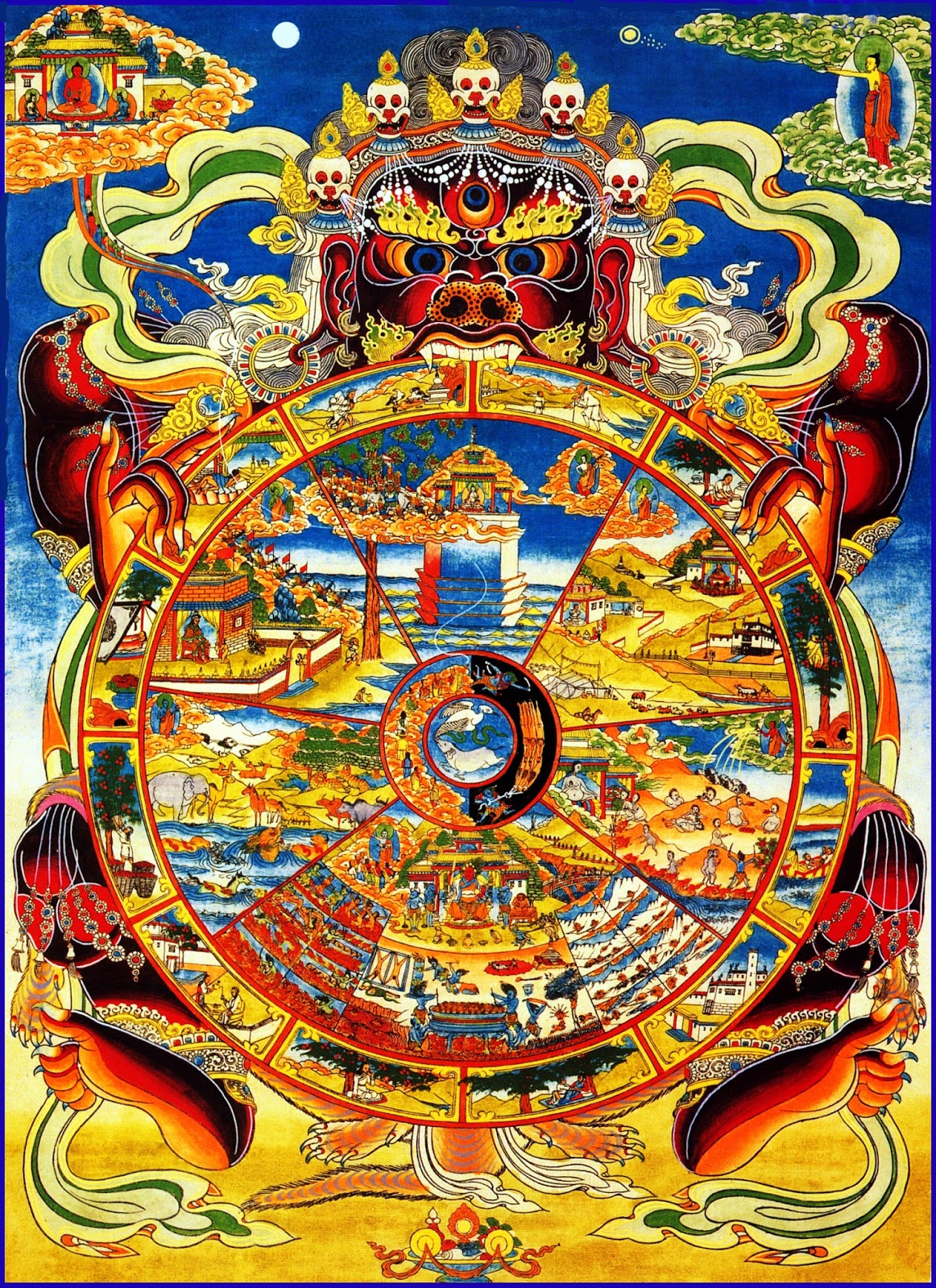 Roue De La Vie Bouddhiste : bouddhiste, Anecdotes, Bouddhistes:, (Bhavacakra)