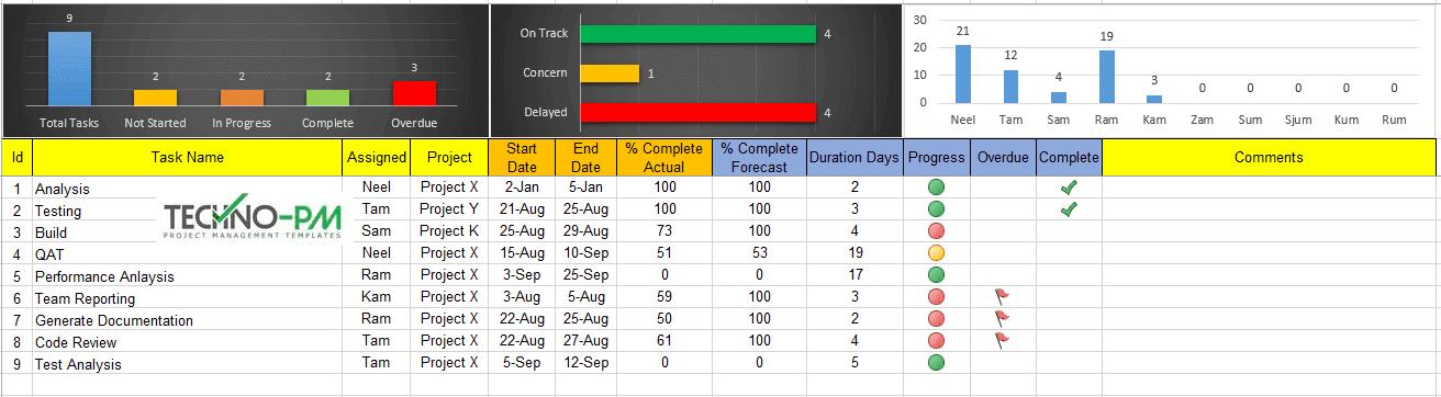 excel task management dashboard, excel task tracker template