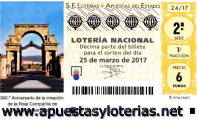loteria nacional del 25-03-2017, sorteo 24 del sábado.