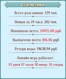 luchshayaferma.ru mmgp