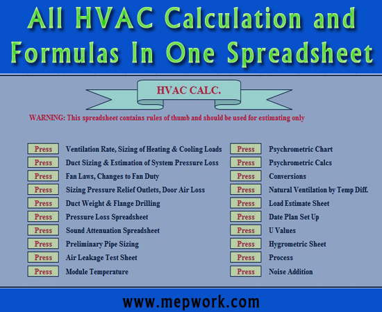 All HVAC Calculation and Formulas In One Spreadsheet