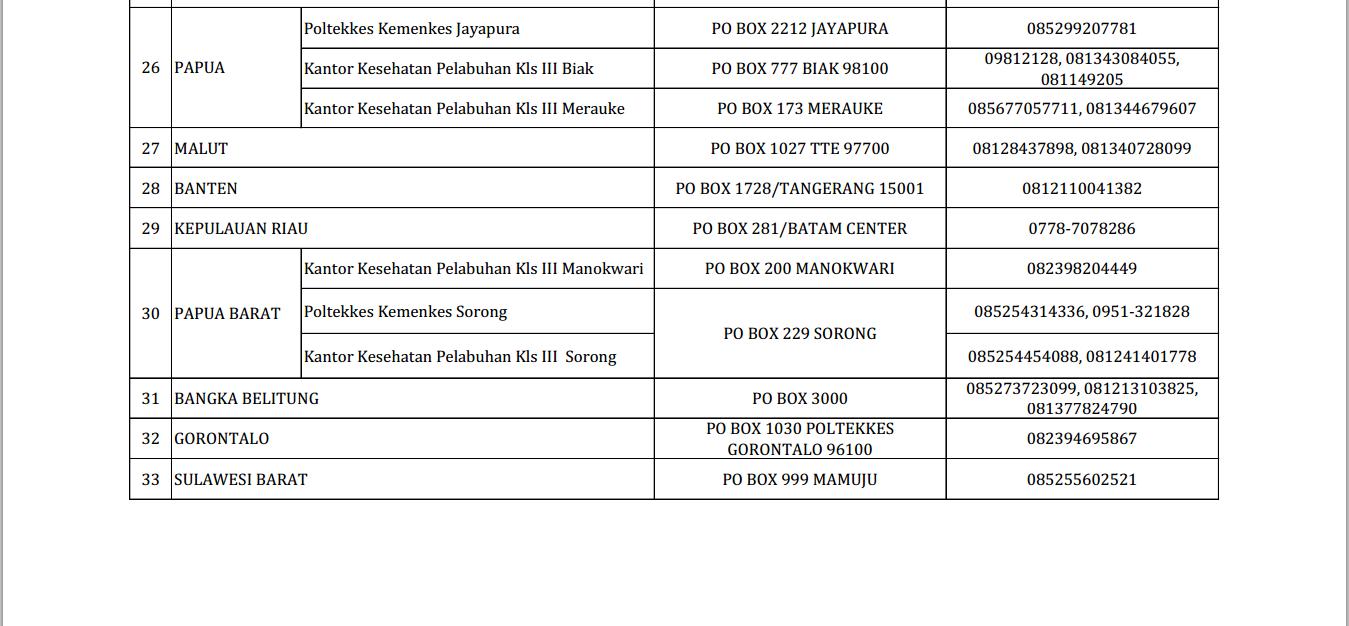 Cpns Kebidanan 2013 Pengumuman Lowongan Rsud Kota Tangerang Agustus 2016 Formasi Dan Po Box Cpns Kemenkes 2013 Berbagi Beragam Informasi