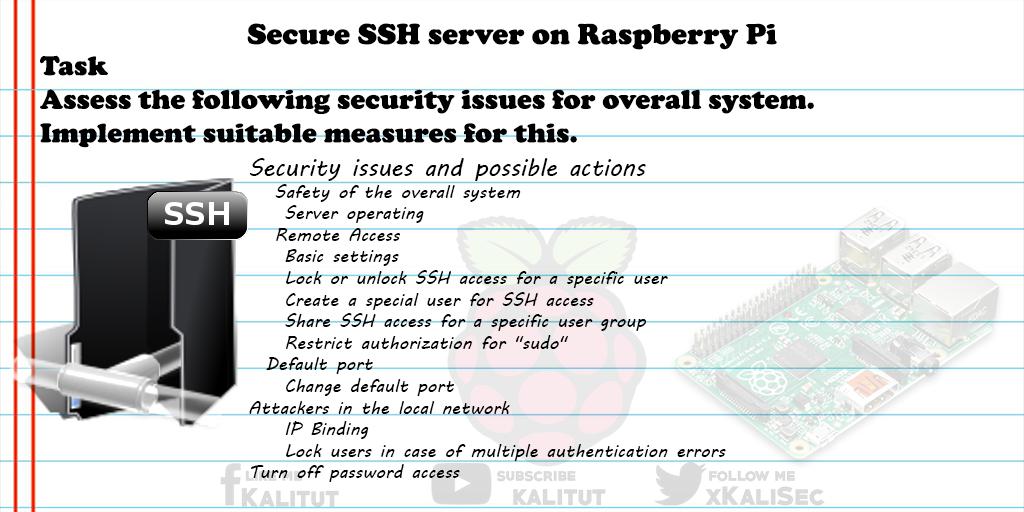 Secure SSH server on Raspberry Pi - KaliTut