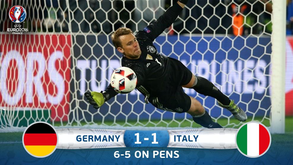 Adu Penalti, Jerman Kalahkan Italia