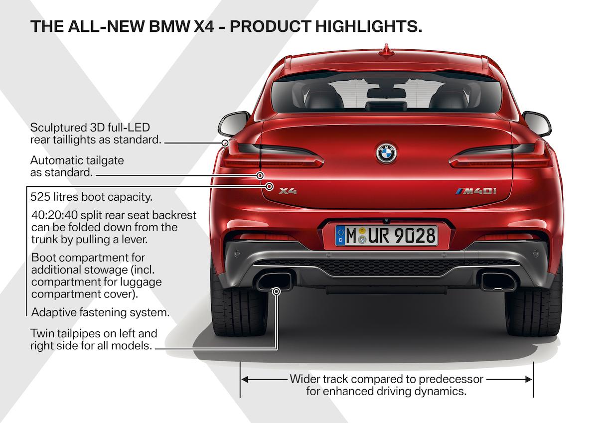 nuova bmw x4 2018 novita posteriore coda