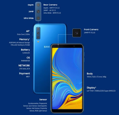 harga dan spesifikasi samsung galaxy a7 2018