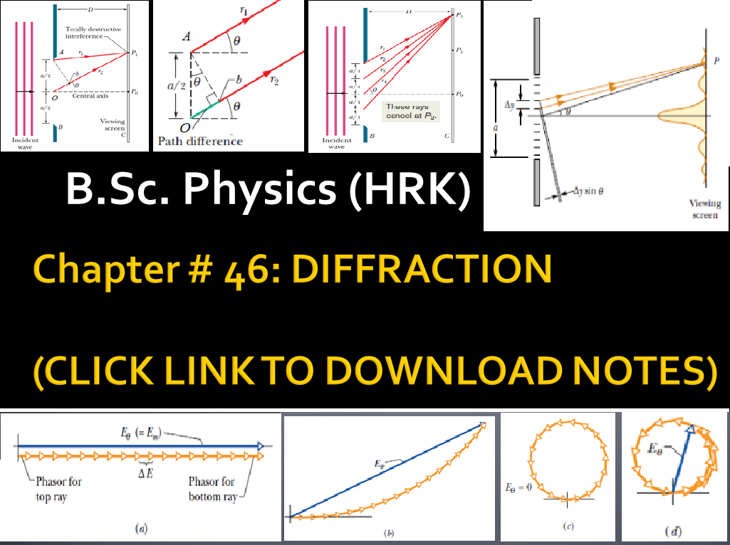 B Sc  Physics Notes of DIFFRACTION, Chapter 46 of Physics by