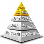 Link Pyramid, Backlink Pyramid, Cheap SEO, Cheap Backlinks