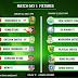 NPFL 2019 Season Kick Off this Sunday January 13, See Match fixtures