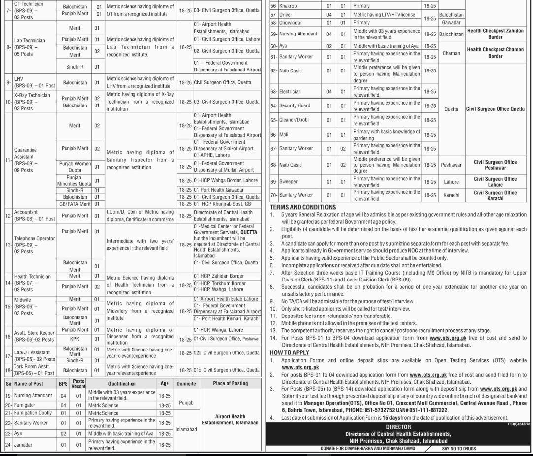 Advertisement for National Institute of Health Islamabad Jobs