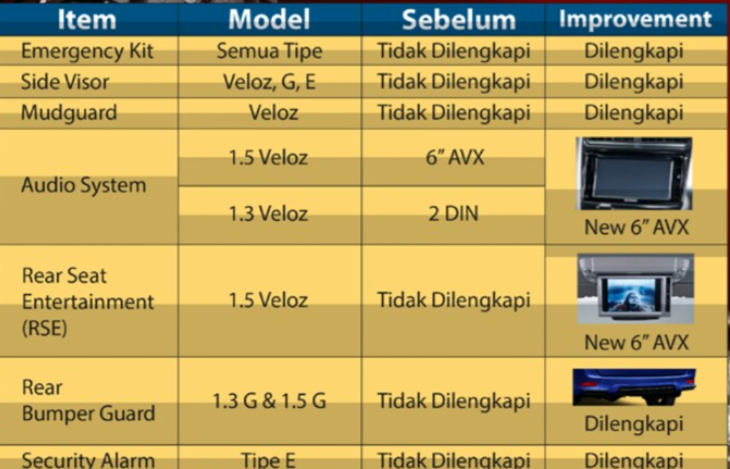 harga grand new veloz 1.5 2017 all camry 2018 interior pontianak ~ mobil toyota dan promo ...