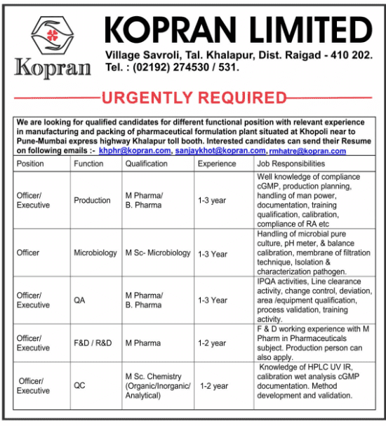 KOPRAN Limited Walk-In interview  Job requirement  For Multiple Positions